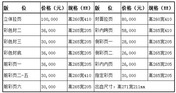 2016现代广告刊例价.png
